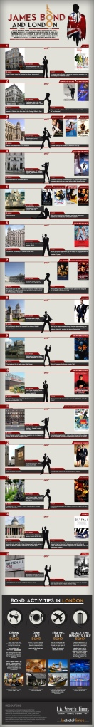 james-bond-movie-locations-infographic
