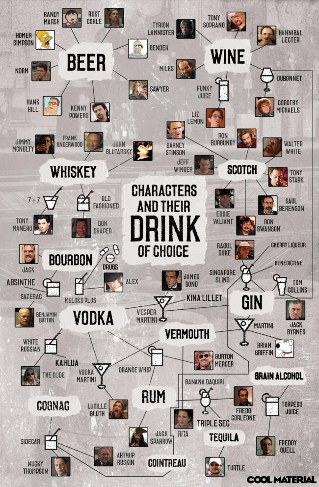 3033583-inline-i-1-fictional-drinks