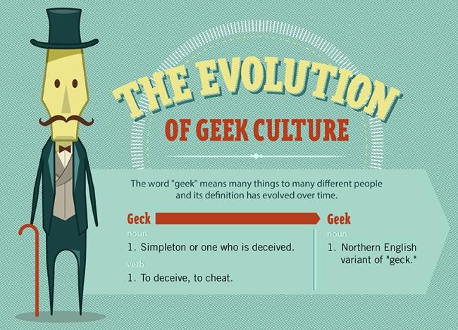 geekEvolution-info-v2-07302013