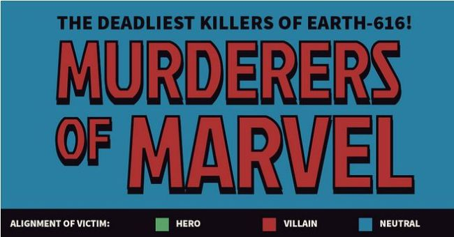 who-is-the-deadliest-marvel-character-of-all-this-awesome-infographic-has-a-strong-idea-422957