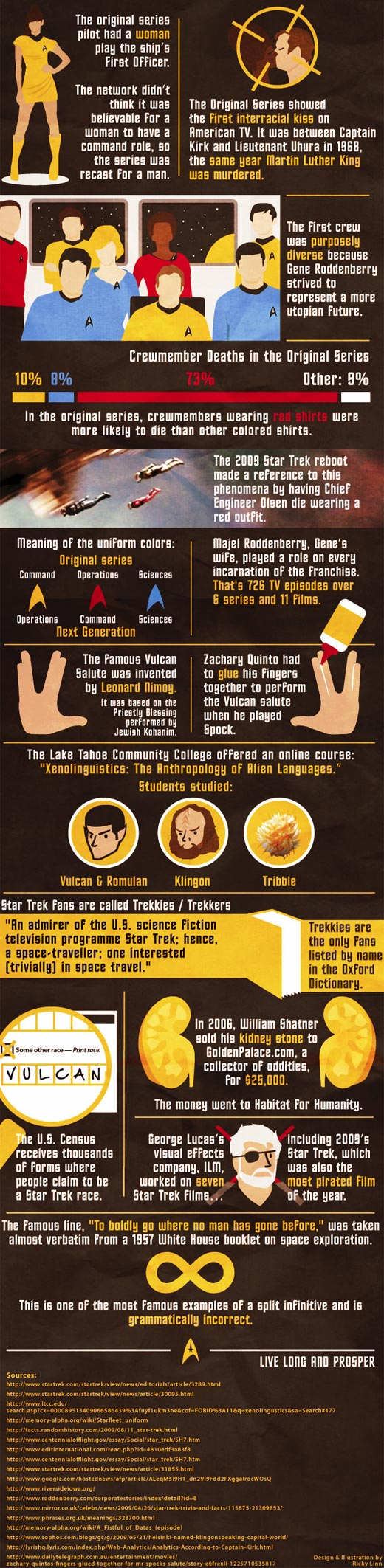 star_trek_facts_02