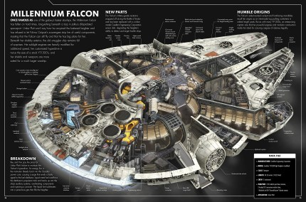 millenniumfalcon-crosssection